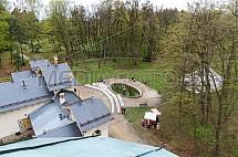 Sychrov, zámek, park, oranžerie